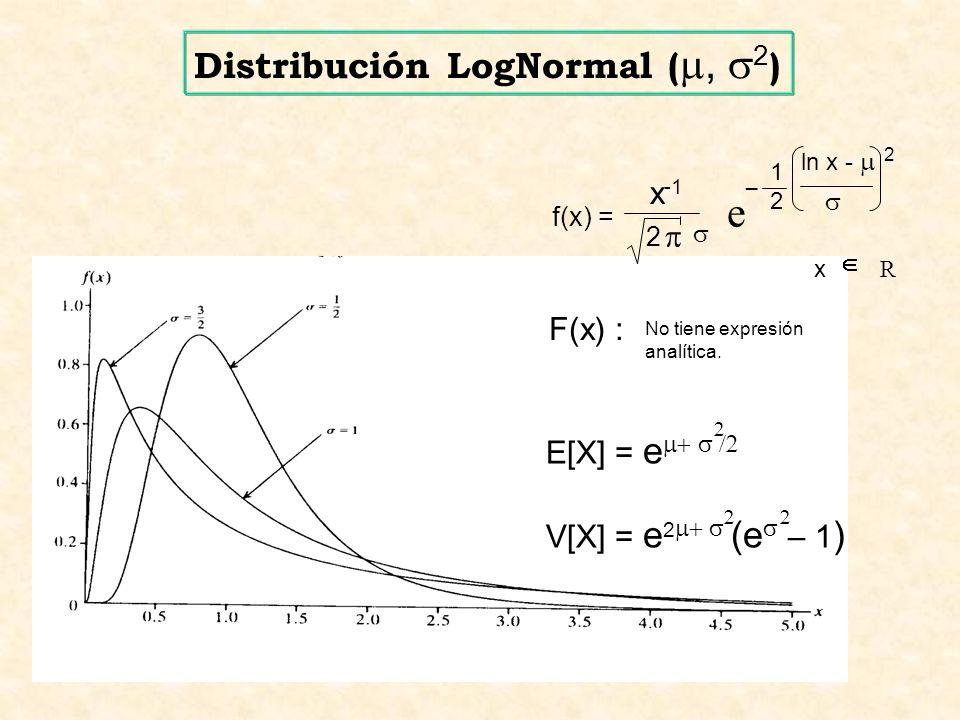 e Distribución LogNormal (m, s2) x-1 p F(x) : E[X] = em+ s /2